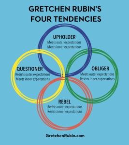 the-four-tendencies-summary-framework